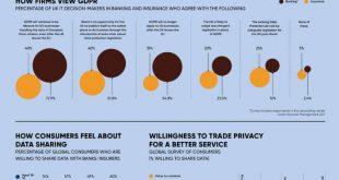 Infografik zum Datenschutz für die DSGVO Hier ist eine Warnung, dies betrifft die ...