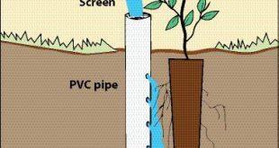 pvc rohr projekte | Abbildung 10.136 - Für die tiefe Topfbewässerung wird ein offenes PVC-P ...