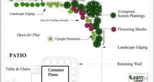 Pflanzenscreening-Ideen | ... Screendesign | Design von ...